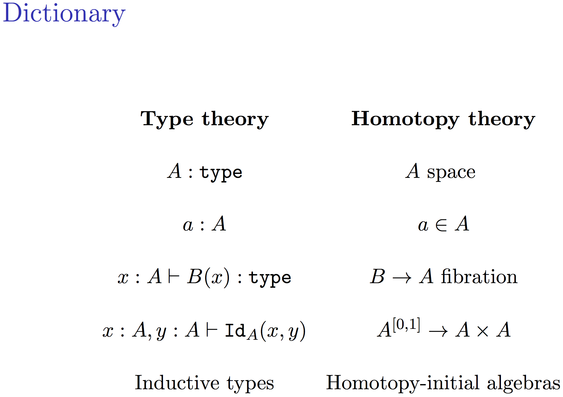 Type Theory And Homotopy Theory  With Images
