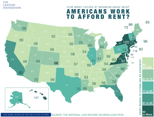 How Many Hours You Would Have To Work On Minimum Wage To Afford - Minimum wage map us