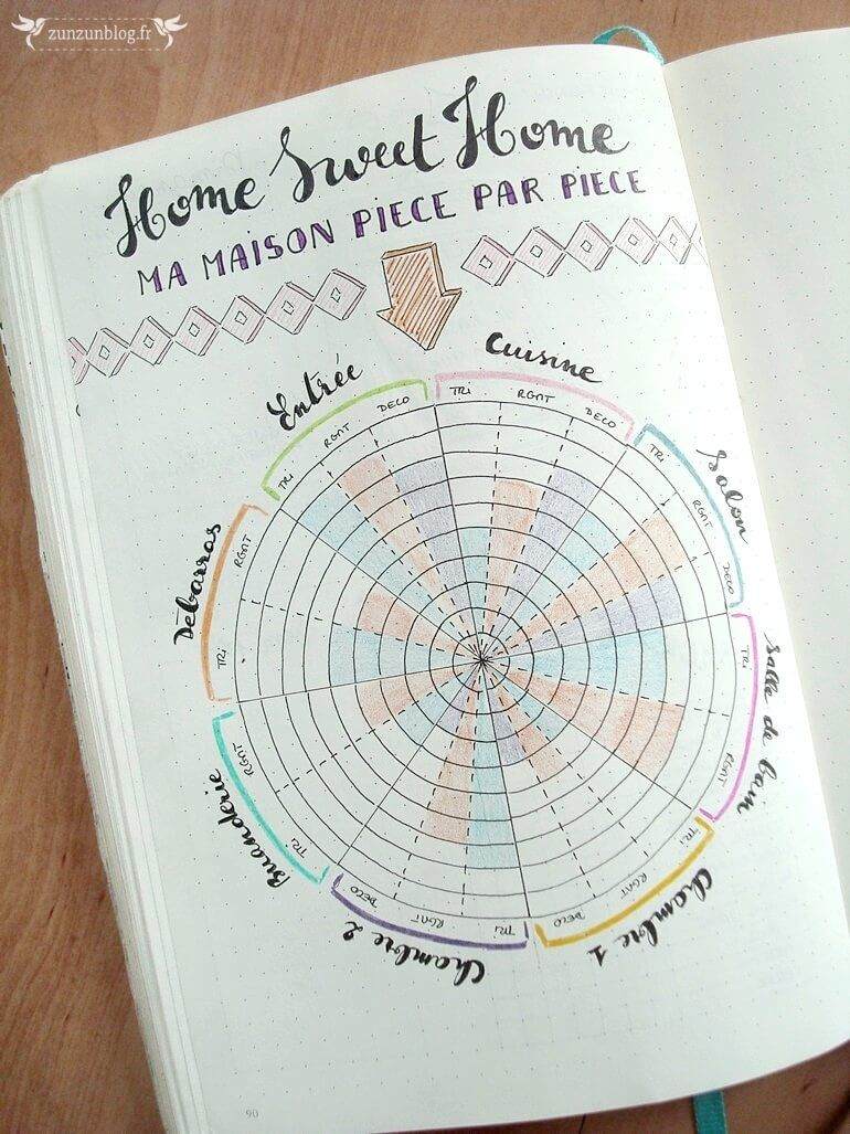 Bullet journal octobre 8 bullet journal pinterest bullet journal bullet et octobre - Idee tracker bullet journal ...