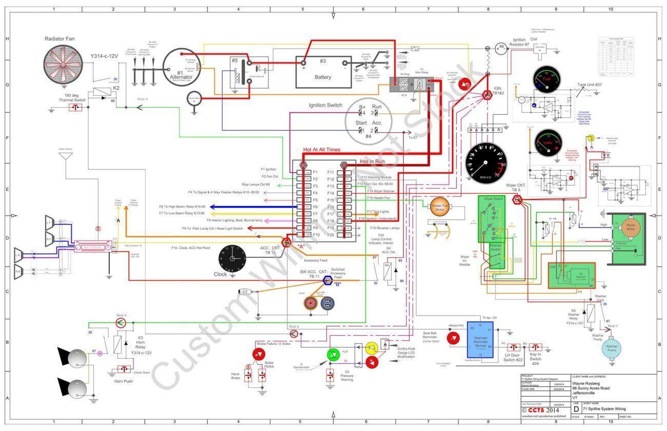 Wiring Diagram For Triumph Spitfire - Building 3 Phase Wiring Diagram for Wiring  Diagram Schematics | 1980 Triumph Spitfire 1500 Wiring Diagrams |  | Wiring Diagram Schematics