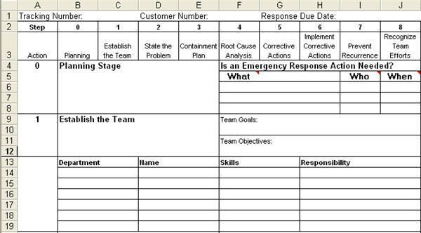 8D Report Template in Excel Eight Disciplines Report Quality - plan of action format