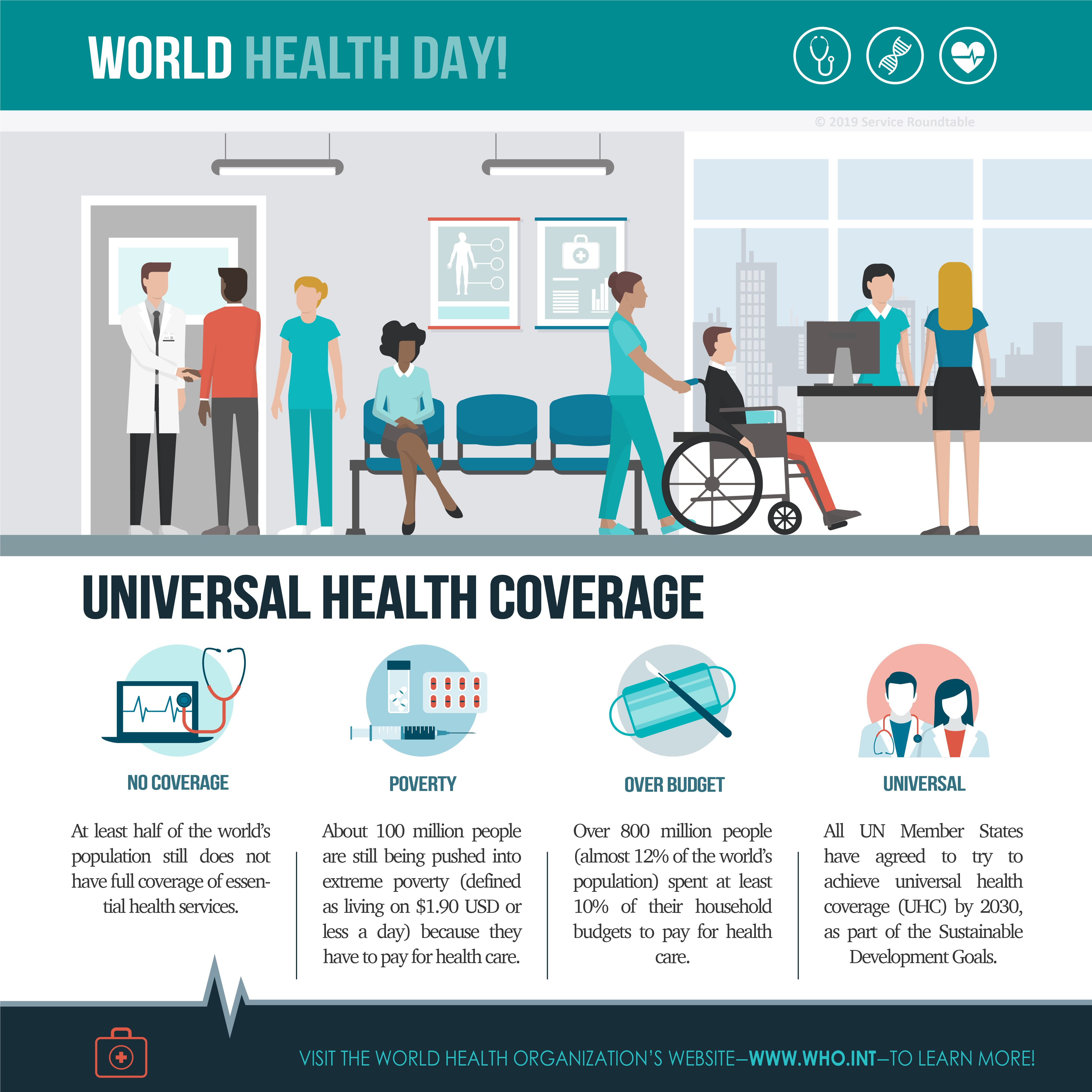 It Is World Health Day We Are Proud To Be A Company That Offers