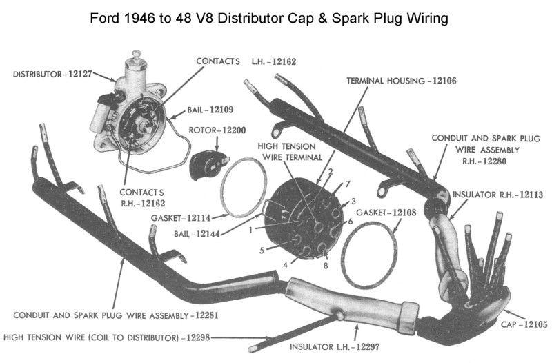 Superb 1946 Ford Distributor Wiring Basic Electronics Wiring Diagram Wiring Cloud Geisbieswglorg