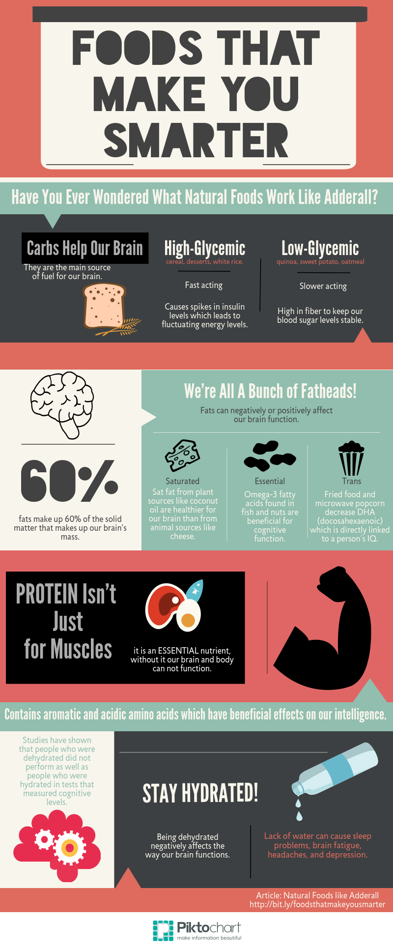 Foods That Make You Smarter {#Infographic}