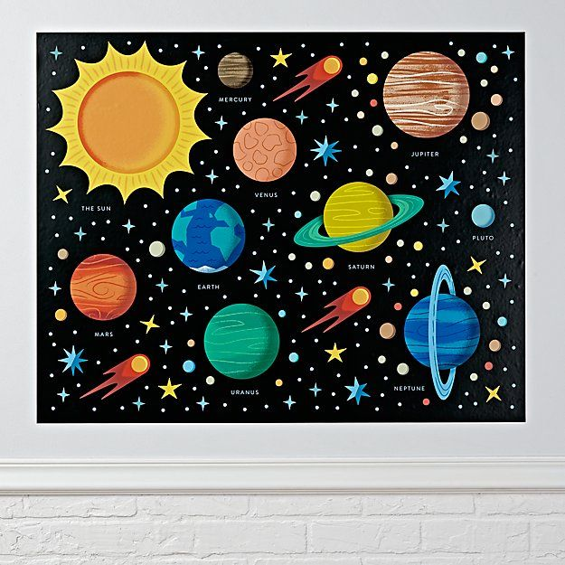 Planets Decal Decor Planet