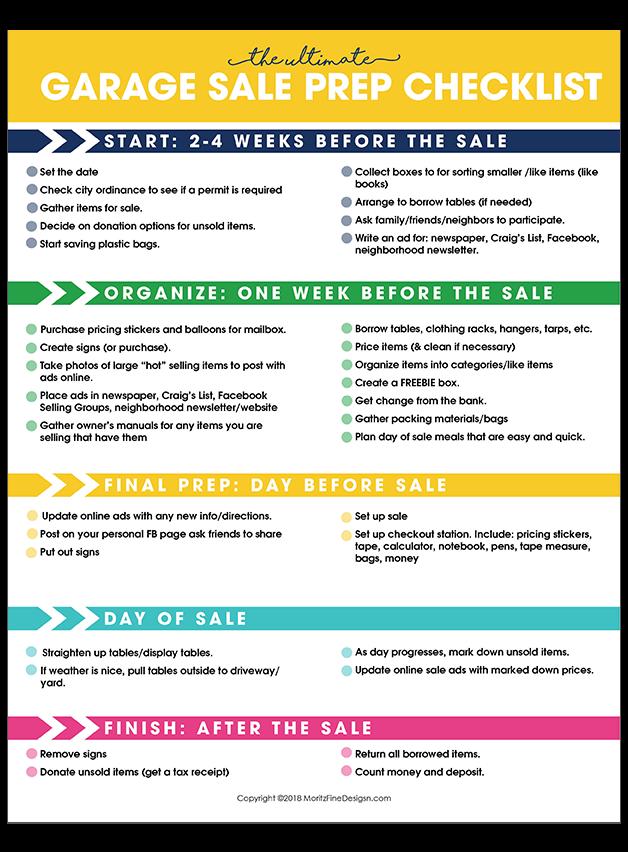 Garage Sale Prep Checklist Free Printable Organizer For Garage Sales Garage Sale Pricing Garage Sale Organization Garage Sales