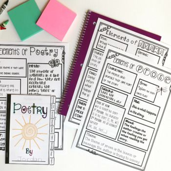 Elements of Poetry, Drama and Prose for 3rd - 5th Grade Drama
