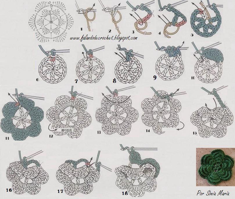 Resultado de imagem para comofazer broche de flor em croche com o gráfico