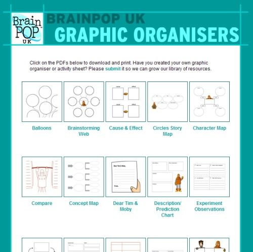 Getting organised with brainpop for the classroom pinterest getting organised with brainpop ccuart Image collections