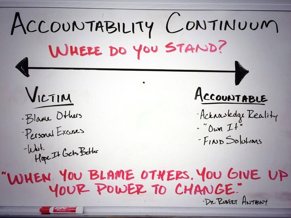 Accountability Quotes Image Result For Quote On Personal Accountability  Quote