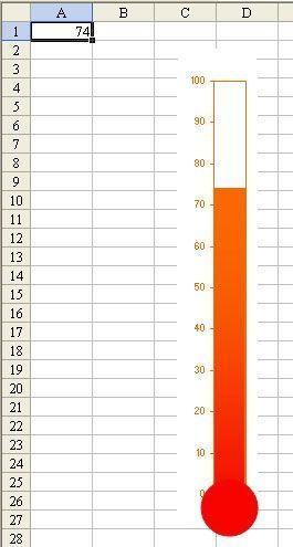 Thermometer Chart In Excel Excel Hacks Excel Tutorials Excel