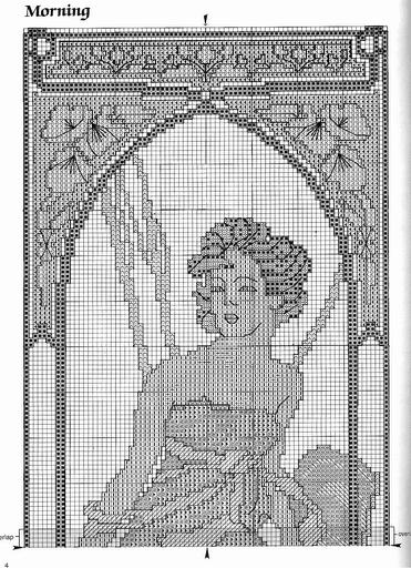 Art Nouveau Alphonse Mucha/'s Brightness Counted Cross Stitch Chart Pattern