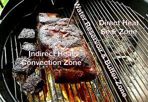 Memphis Dust Recipe Pork Shoulder Rub Slow N Sear Bbq