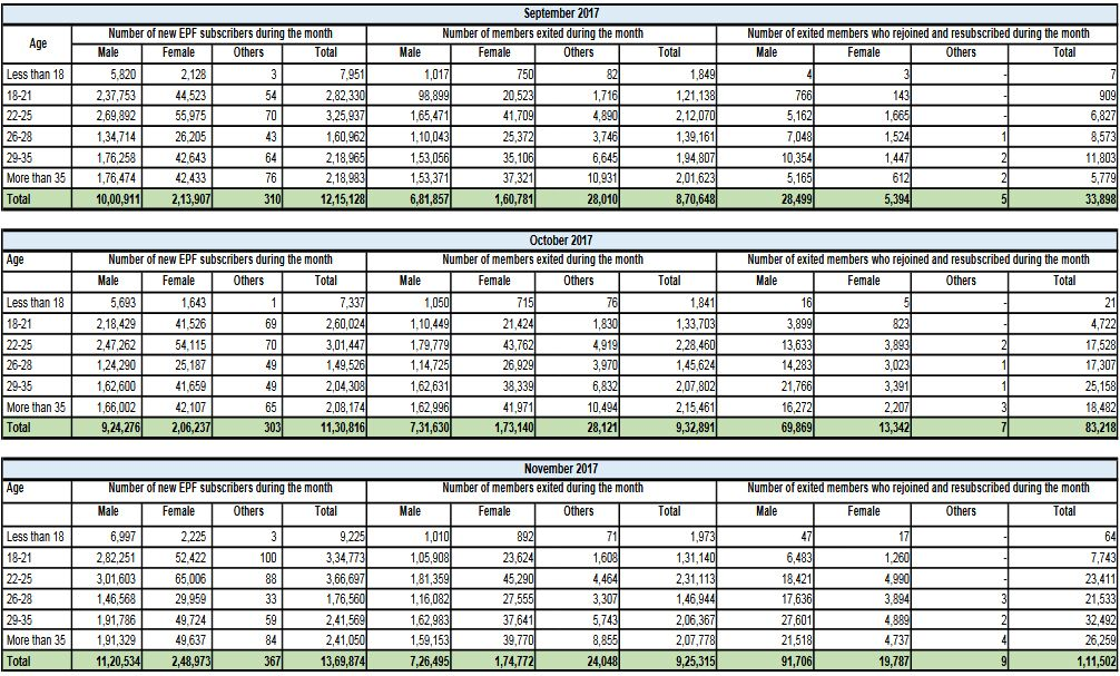 Payroll Reporting in India An Employment Perspective