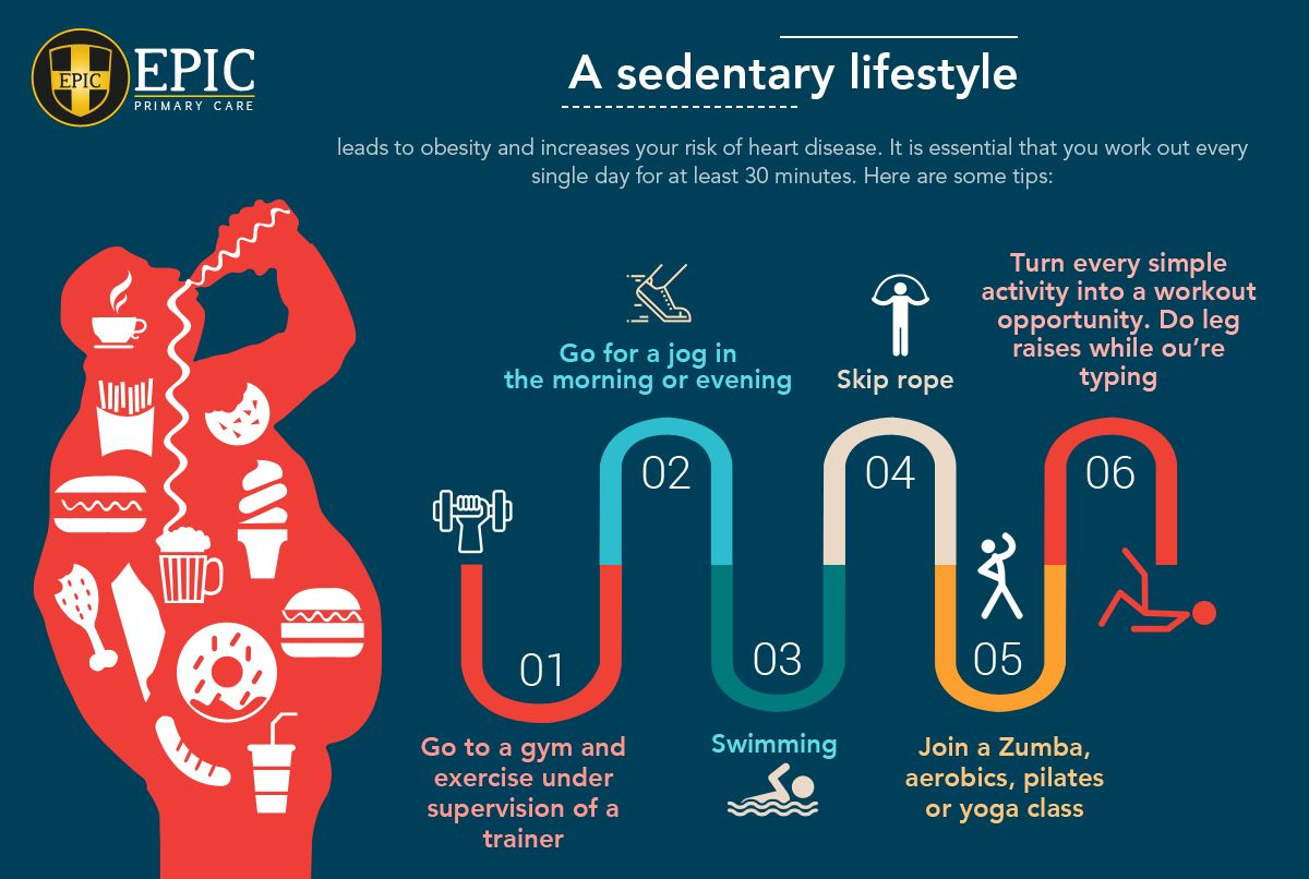 Tips For a Healthy Heart Infographic Family practice