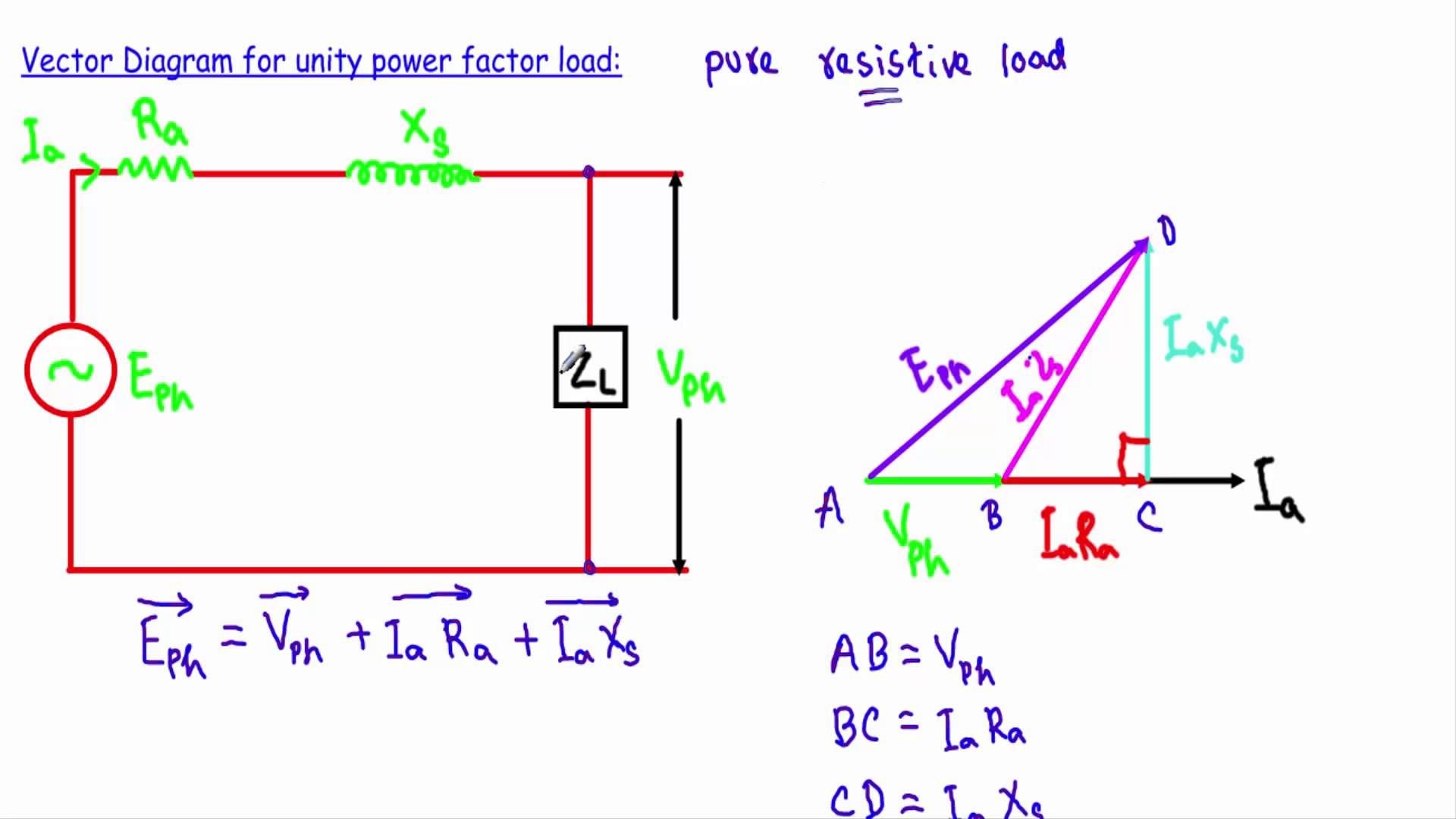 Alternator Phasor Diagram With Unity Power Factor Load News To Go Impedance Of Rlc Circuit From Electronics Forum Circuits