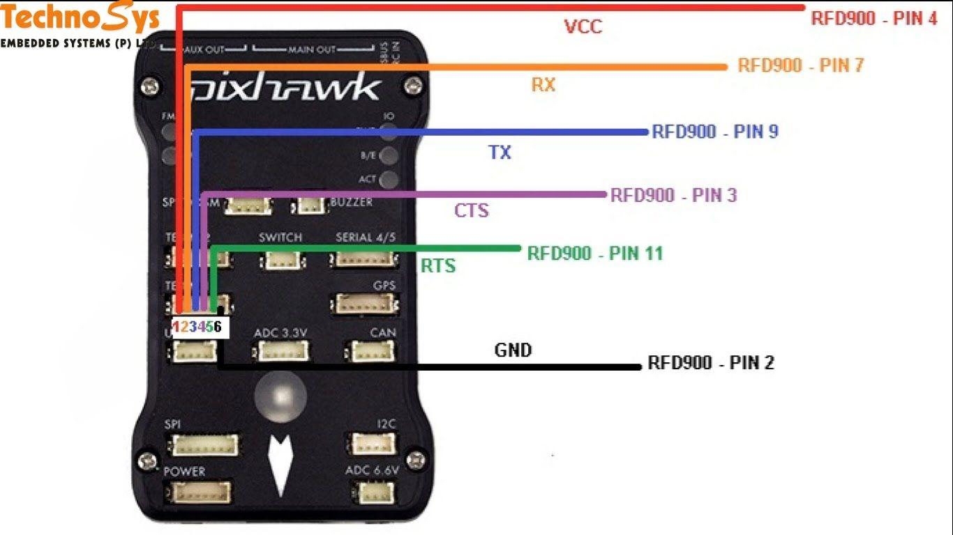 INTERFACING RFD900 TELEMETRY WITH 3DROBOTICS PIXHAWK | drone stuff