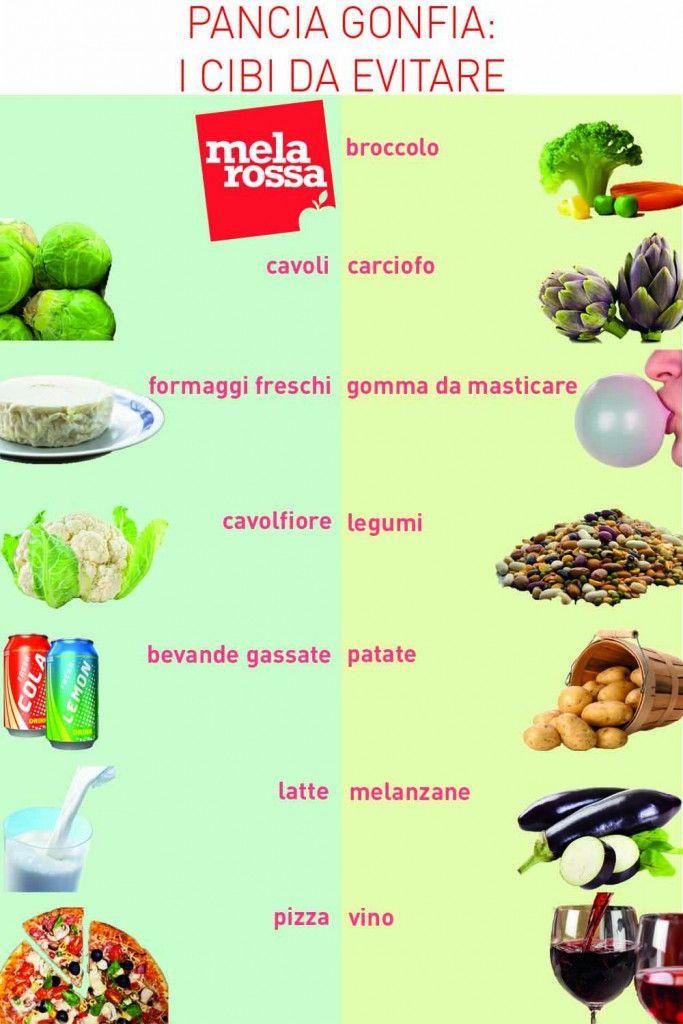 alimenti da evitare quando si cerca di perdere peso velocemente