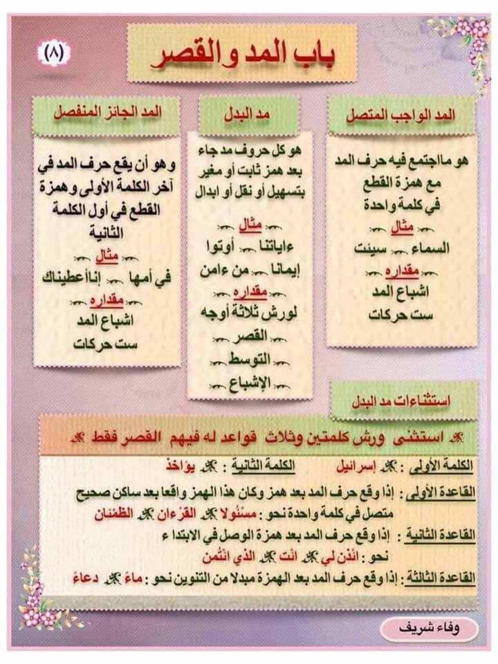Pin By Ben Amor On التجويد Islam Facts Tajweed Quran Islamic Inspirational Quotes