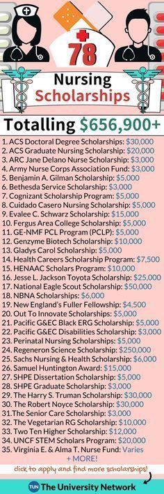 Nursing Scholarships #CollegeBound - For Freshmen Pinterest - resume for nursing school
