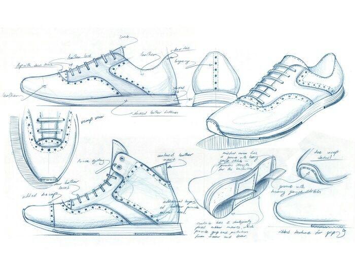 Dessin basket chaussure homme pinterest dessin basket baskets et dessin - Dessin basket ...