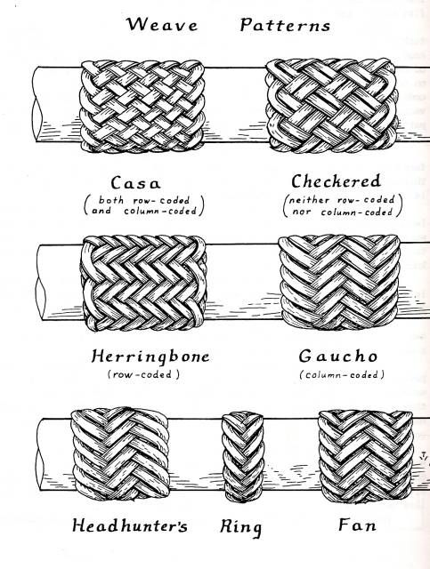 how to make a knot man