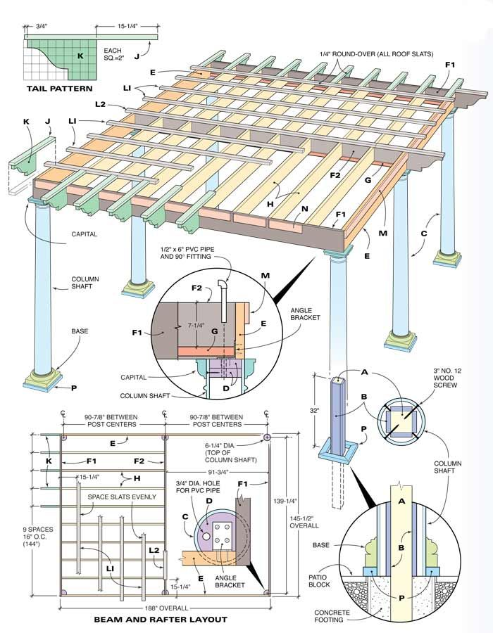 How To Build A Pergola And The Website Has A Ton Of Other Step By Step Instructions For Home Projects What Josh Will Need When We Buy Our House