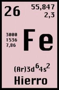 Hierro elemento de la tabla periodica cerca amb google osito hierro elemento de la tabla periodica cerca amb google urtaz Gallery