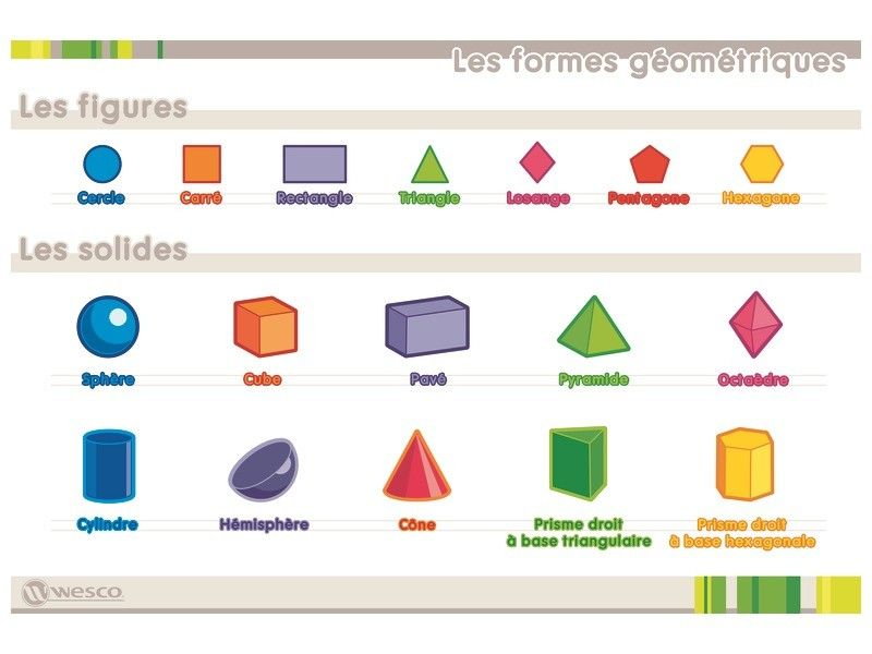 Resultado de imagen para formes geometriques 3d