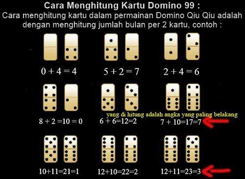 Image result for Cara Menghitung Kartu Permainan Bandar Ceme Online