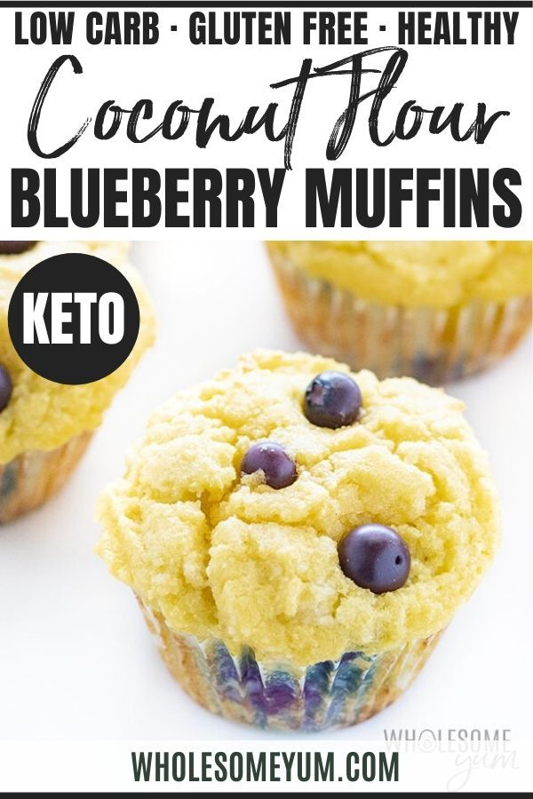 Keto Coconut Flour Blueberry Muffins Recipe In 2020 Coconut Flour Blueberry Muffins Muffin Recipes Blueberry Blue Berry Muffins