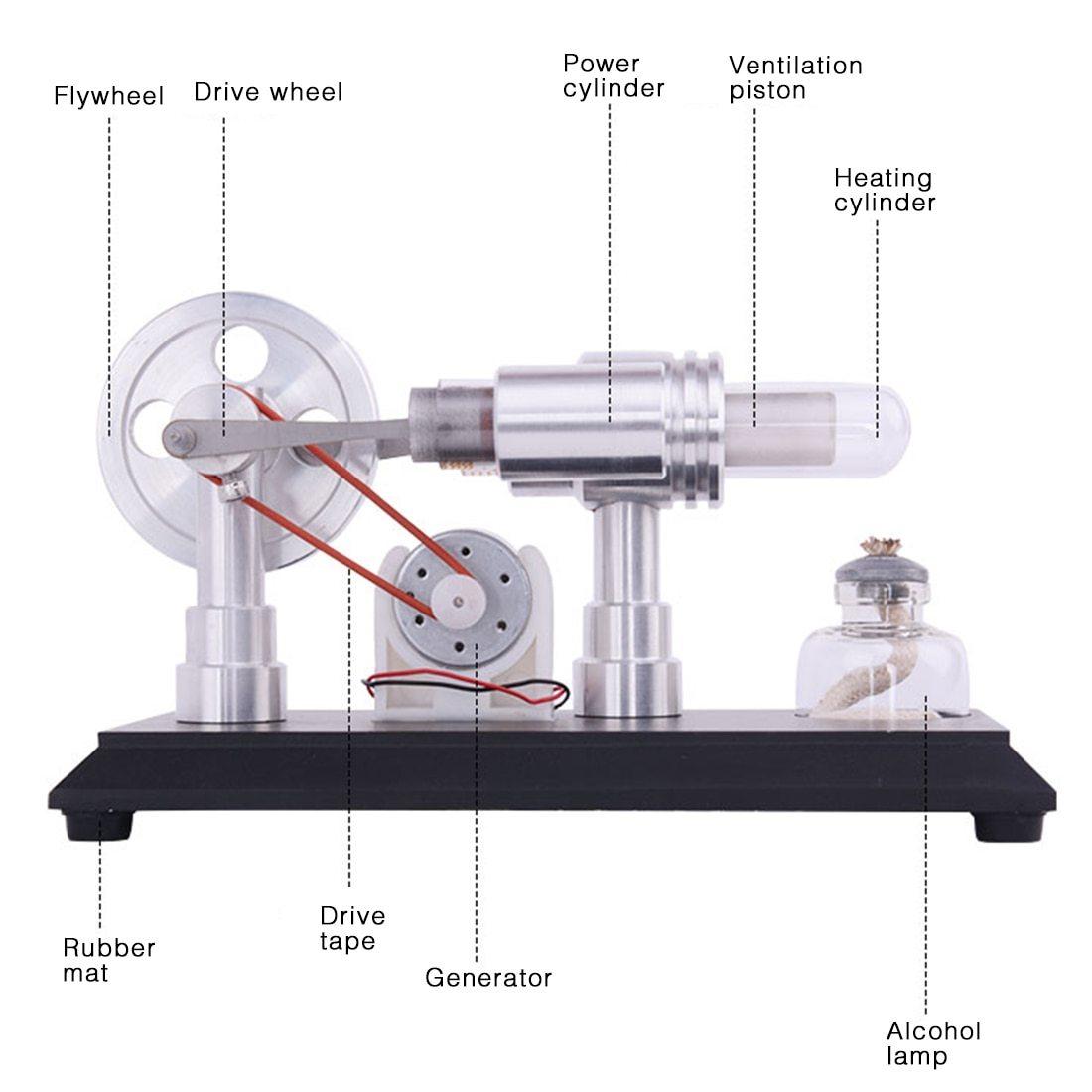 Doublecylinder micro diy stirling engine external
