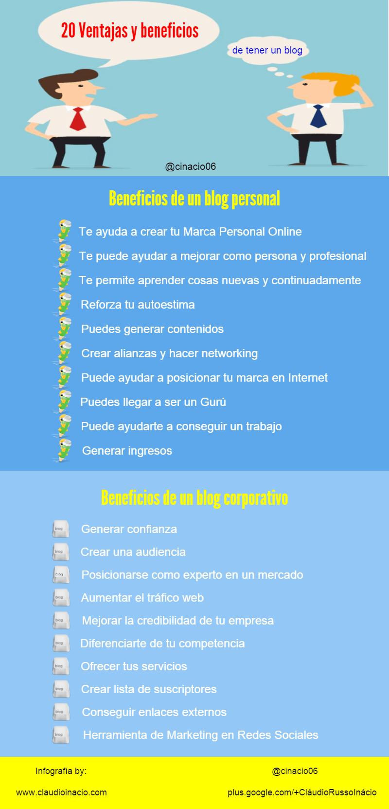 20 beneficios de tener un #blog. #Infografia