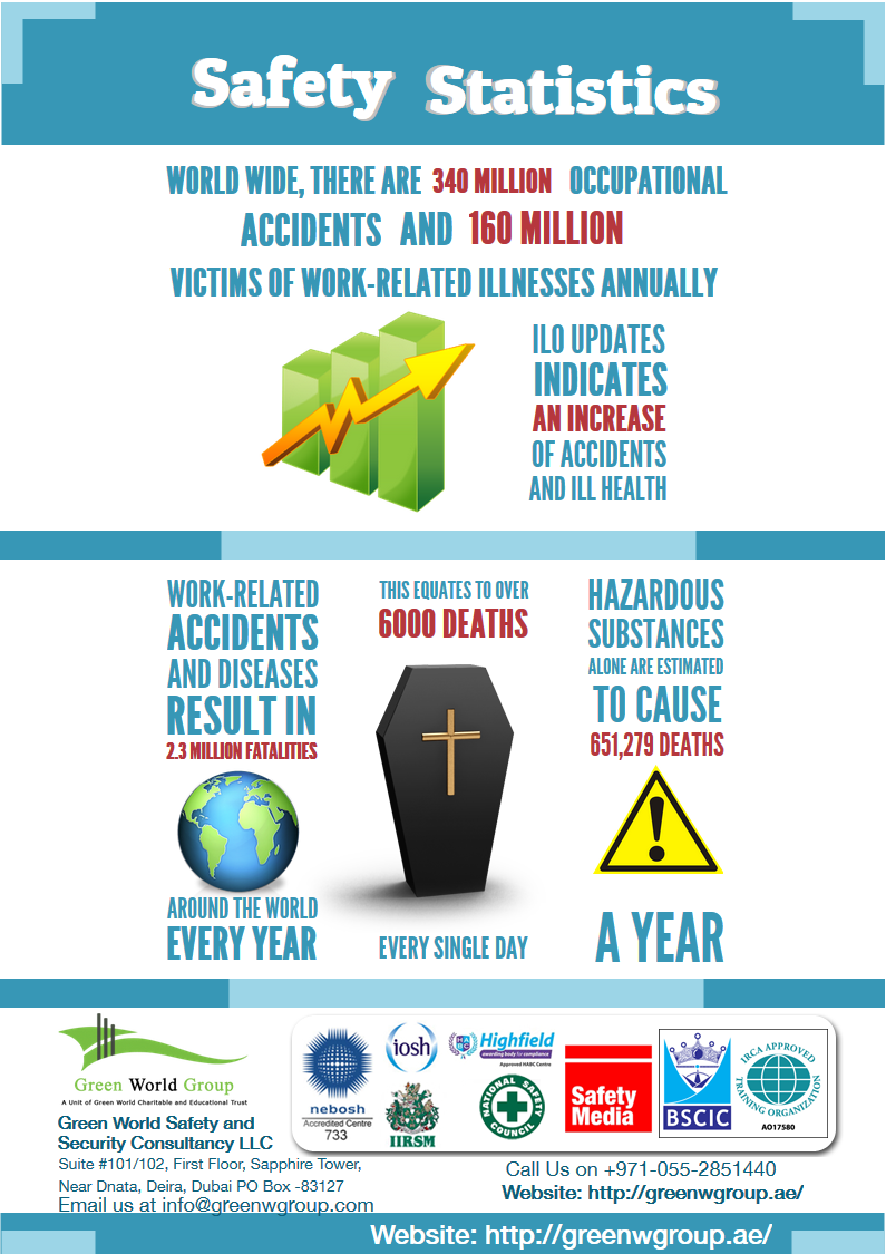 Statistics on workrelated illness, workplace fatalities