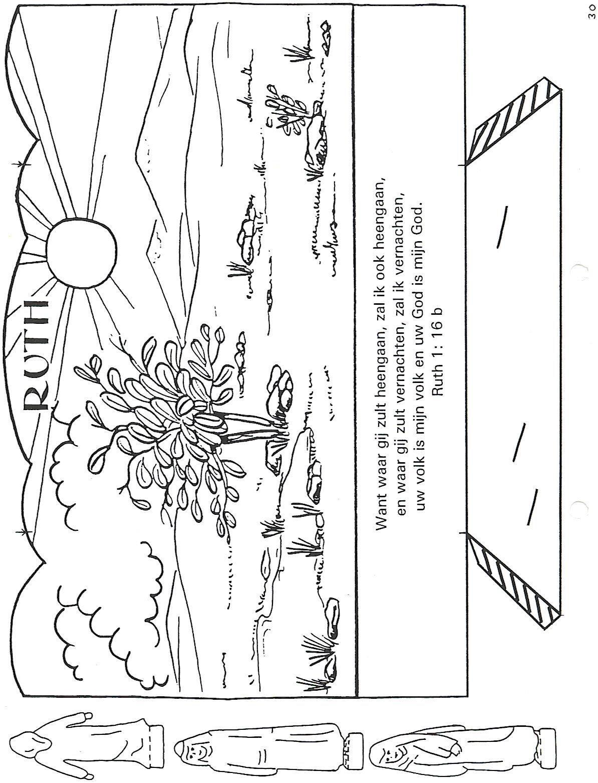 Diorama De Keus Van Ruth Uitleg En Foto Zie Http Www Lcj Nl Download Cawdeawuuktbxq Type Pdf Bijbel Lessen Bijbel Zondagschool