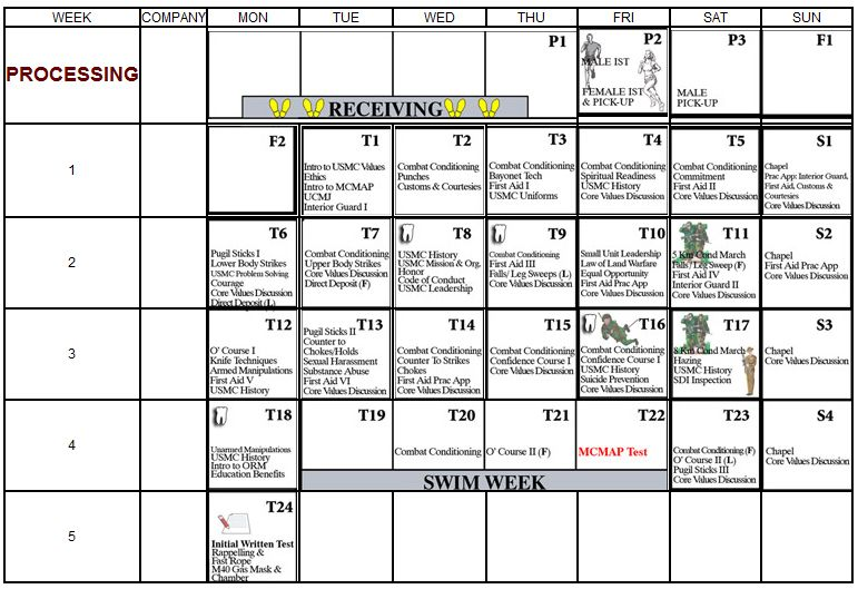 Boot-Camp-Training-Matrix-Phase-1 | Marine Corps. | Pinterest