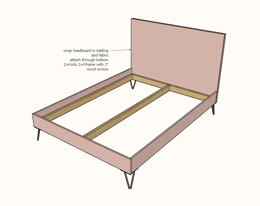 Easy Upholstered Bed Queen Full And Twin Sizes Queen Bed Diy