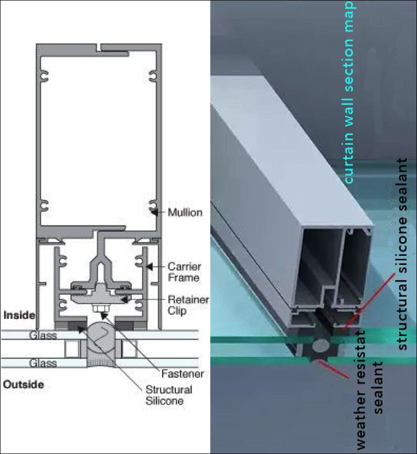 Structural Silicone Glazing Section And 3-D Rendering