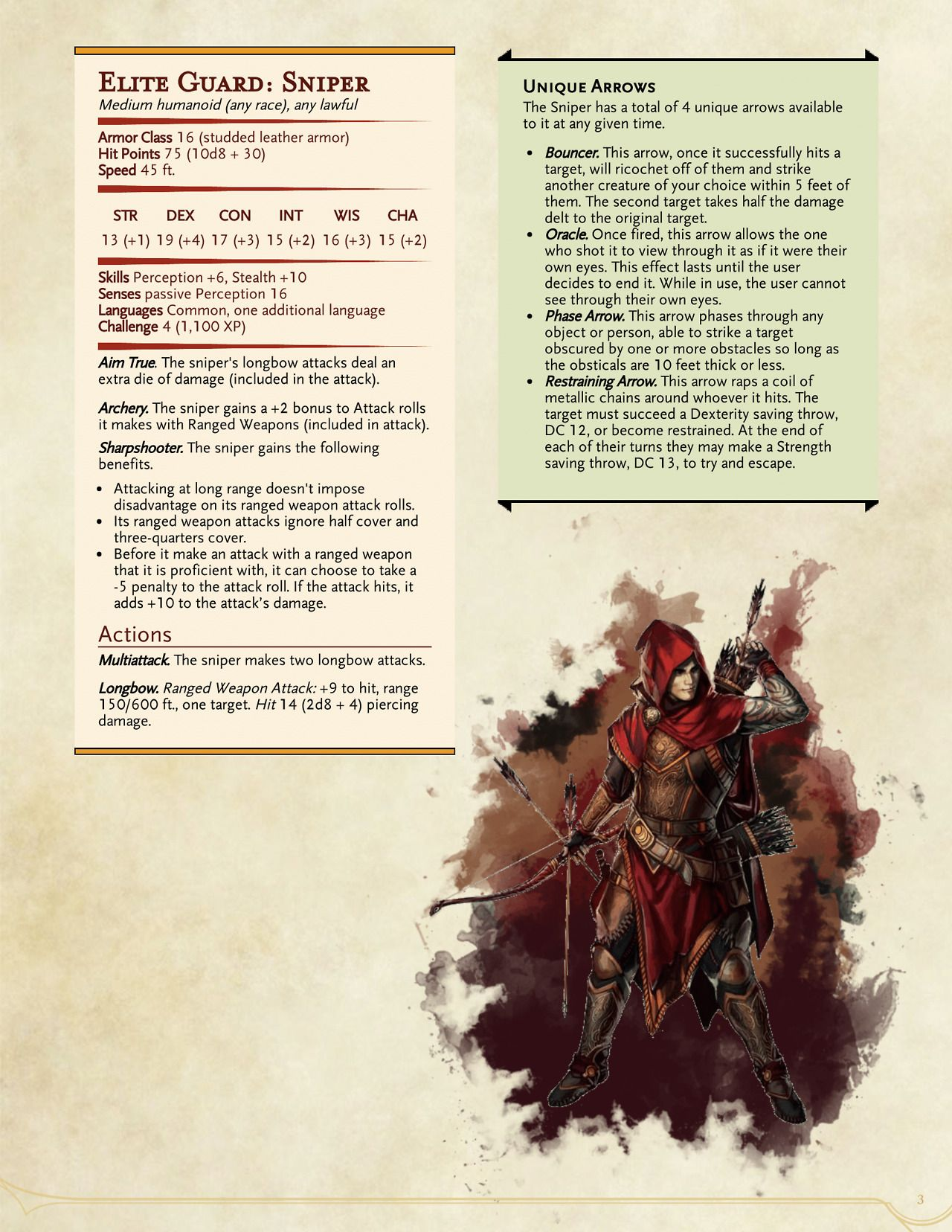 The Magic Fleamarket — 5theditionhomebrewing: Elite Guards