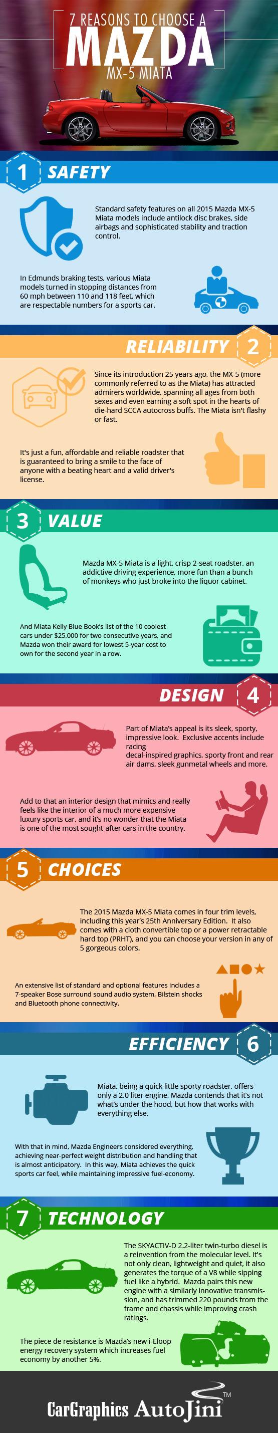 7 reason to choose mazda mx 5 miata mazda mazda cx5 mazda cars pinterest