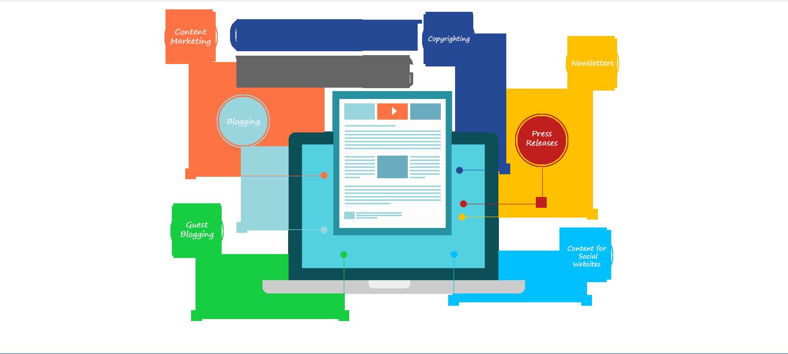 Blog writing companies in india