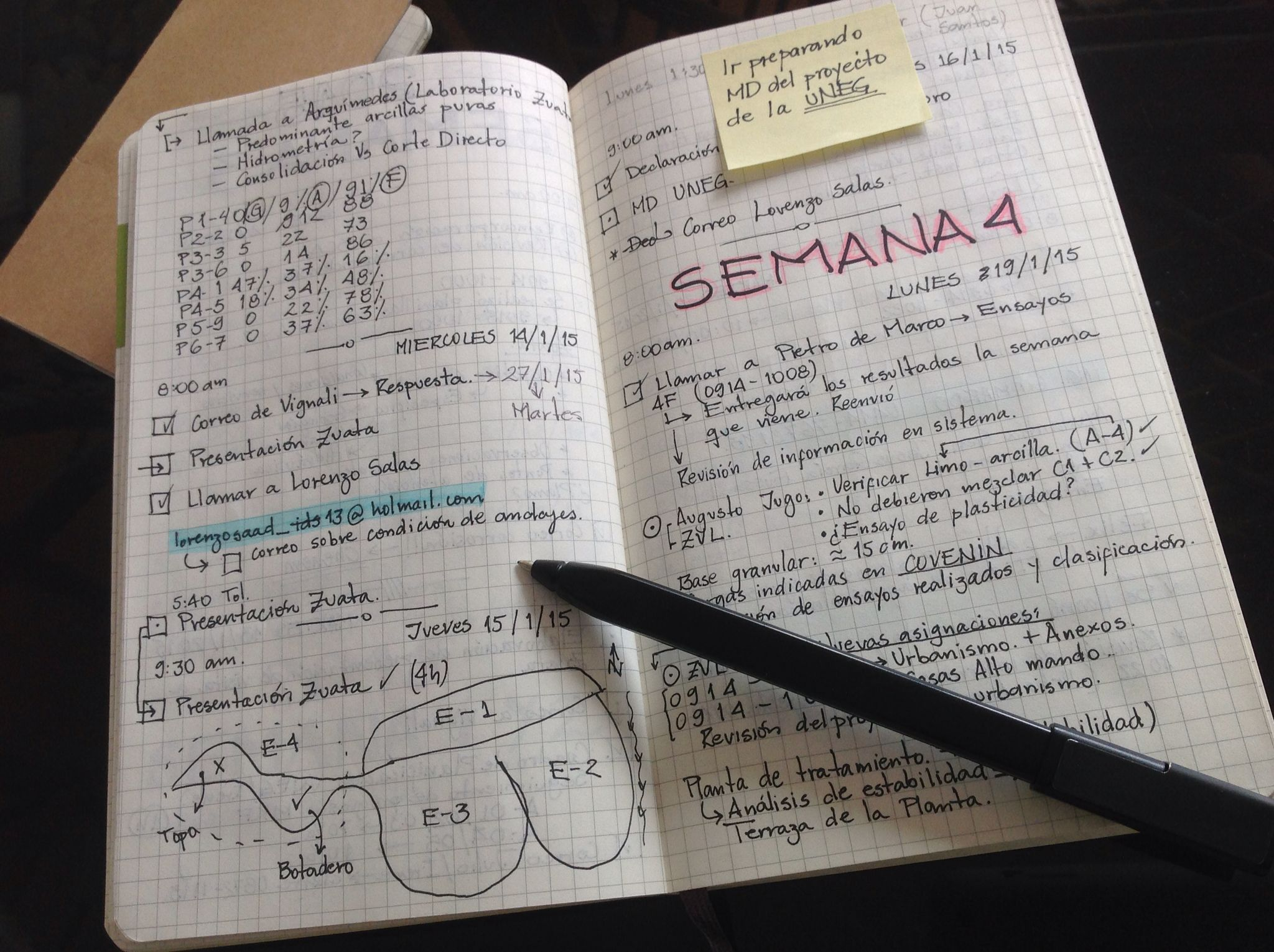 The moleskine trata I use for work. I take notes in my work every Day for not forget nothing!!
