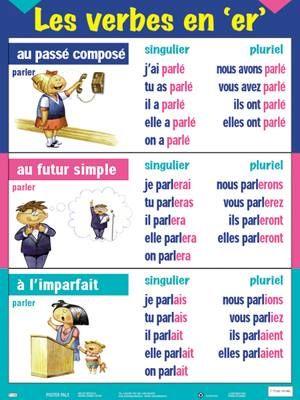 Les Verbes En Er Multiple Tenses Verbes Francais Professeur De Francais Enseignement Du Francais