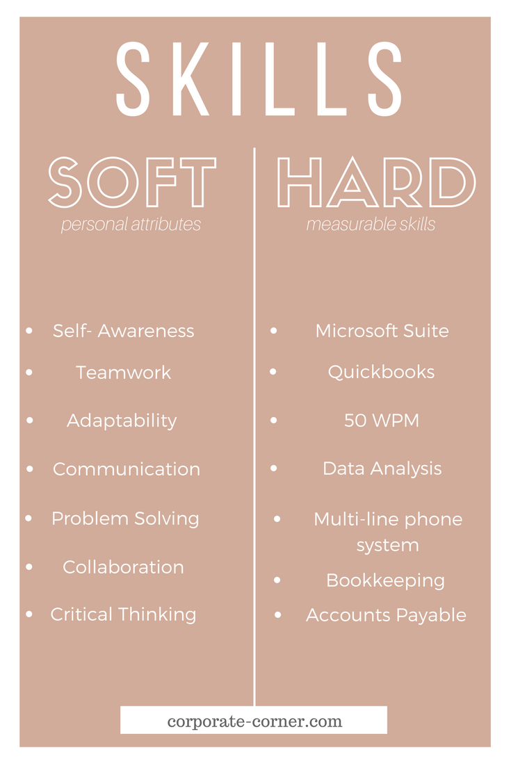 When Drafting Your Resume It Is Extremely Important To Know The Difference Between Soft And Hard Skills Resume Words Resume Tips Resume