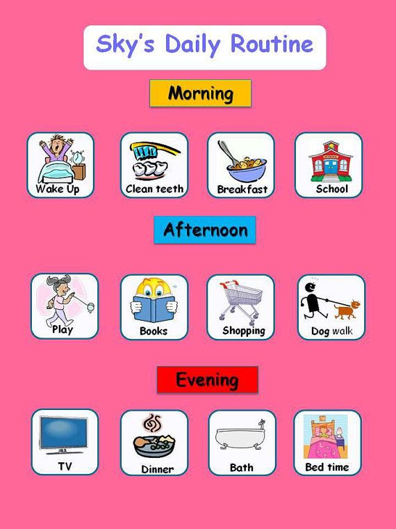 Visual Timetable For The Home Fully Personalised With Choice Of 22 Removeable Daily Activity Pics Visual Timetable Speech And Language Classroom Schedule