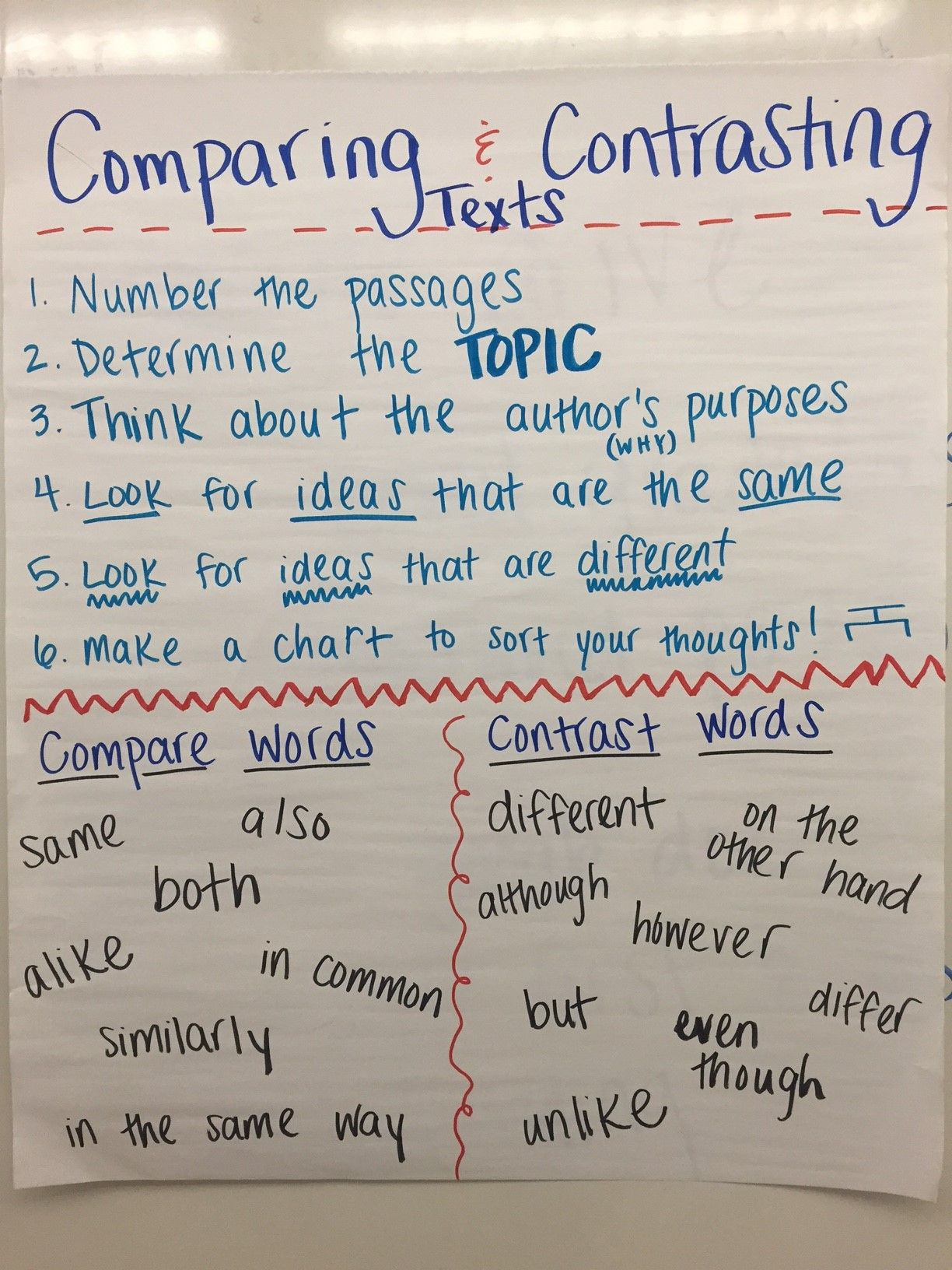 Ccss Ri 6 9 Comparing And Contrasting Text Anchor Chart Informational Text Anchor Chart Writing Anchor Charts Reading Anchor Charts