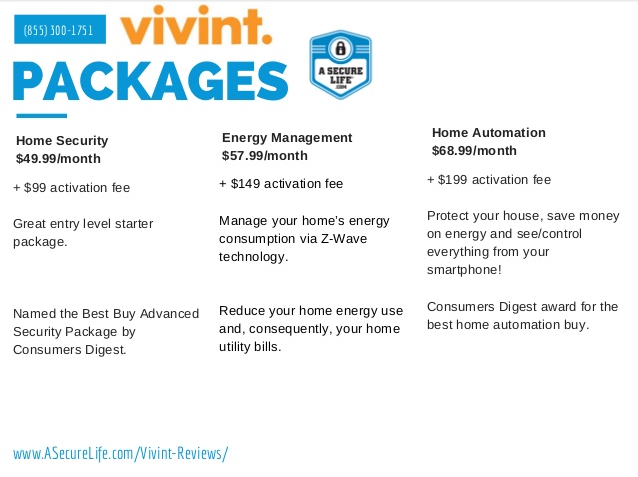 Home Security Ratings >> Vivint Home Security Reviews And Ratings 2019 Home