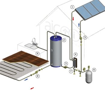Solar Pool Heater Heat Exchanger Google Search With Images Hydronic Heating Systems Hydronic Heating