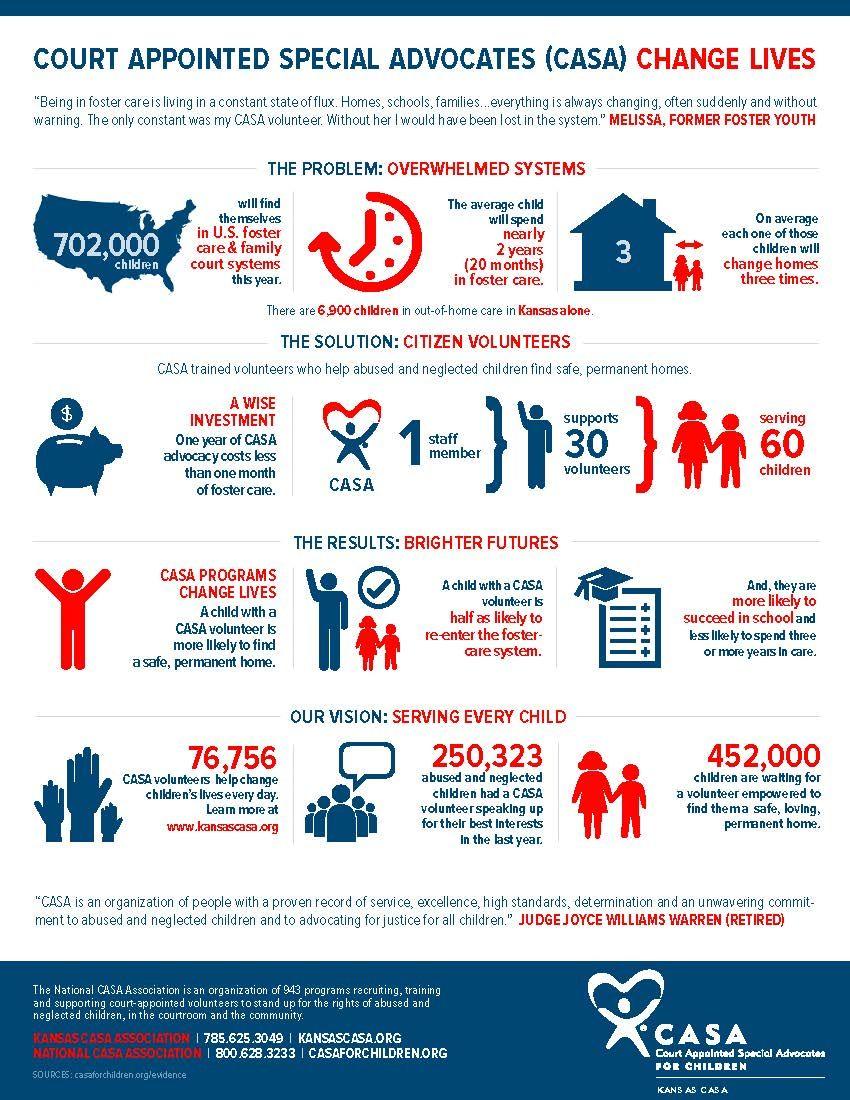 CASAs change lives. casa casakansas stats soscanhelp