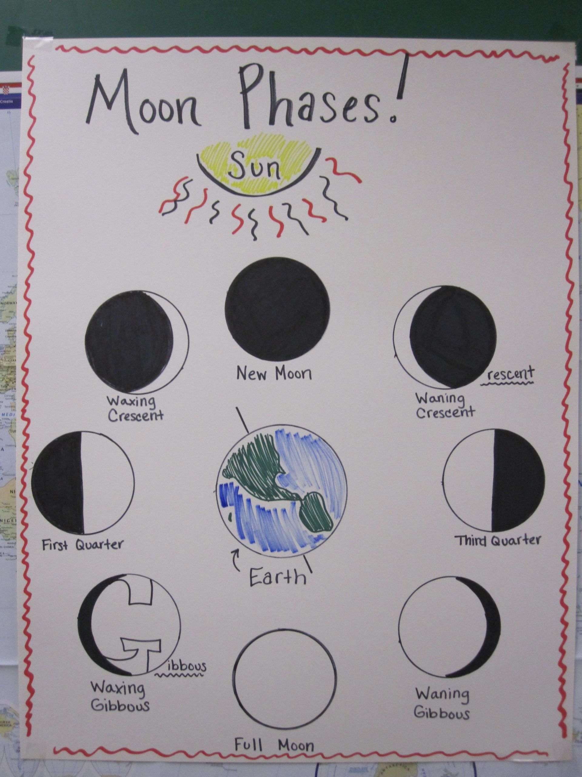 4th Grade Science Worksheet Worksheets Are A Crucial Part Of Studying English Toddlers Gain Knowledge Of In In 2021 4th Grade Science Homeschool Science Moon Phases [ 2560 x 1920 Pixel ]